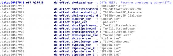 Алина - злоереден софтуер