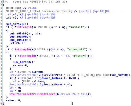 Alina-malware